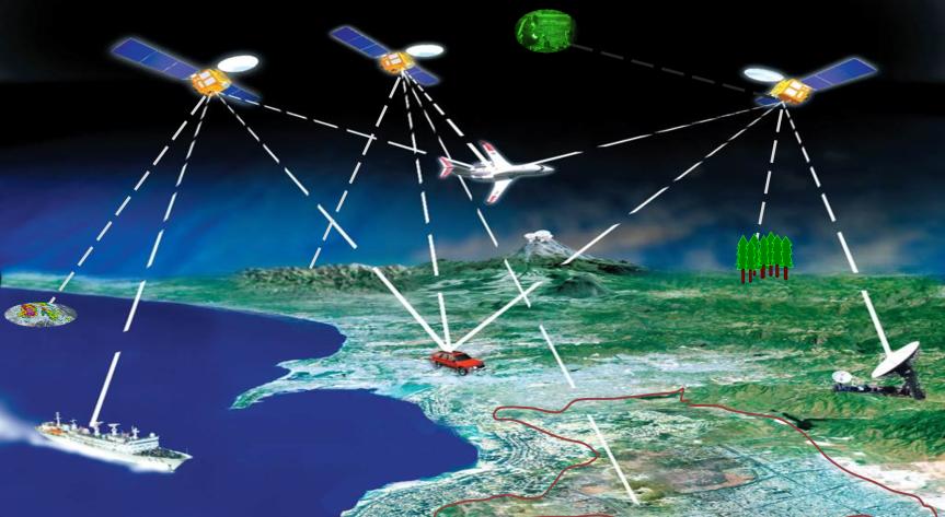 GPS-LOGIC